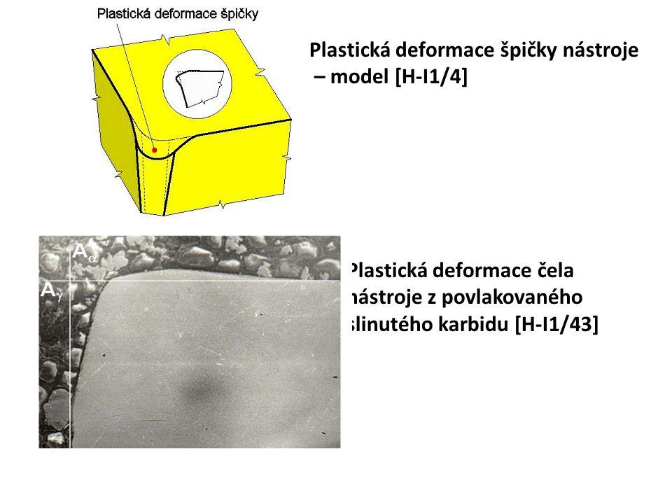 Plastická deformace špičky nástroje – model [H-I1/4]